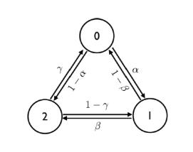 entropy_web